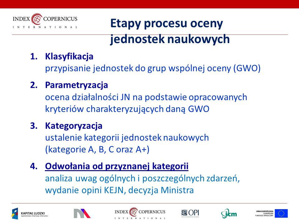 1.Klasyfikacja przypisanie jednostek do grup wspólnej oceny (GWO) 2.Parametryzacja ocena działalności JN na podstawie opracowanych kryteriów charakter