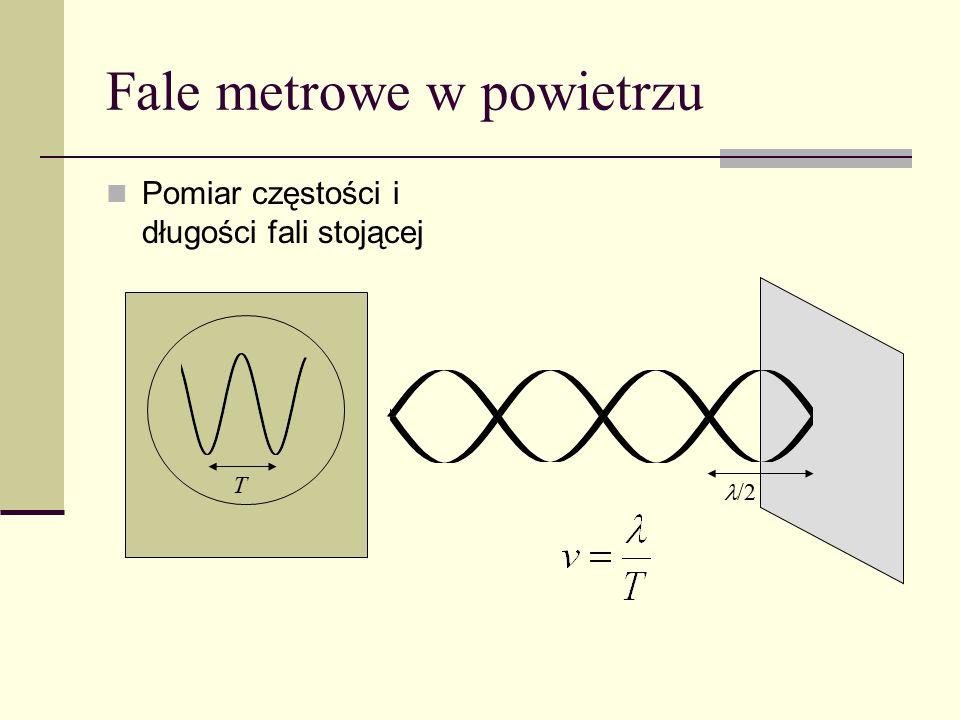 Fale metrowe w powietrzu Pomiar częstości i długości fali stojącej T /2