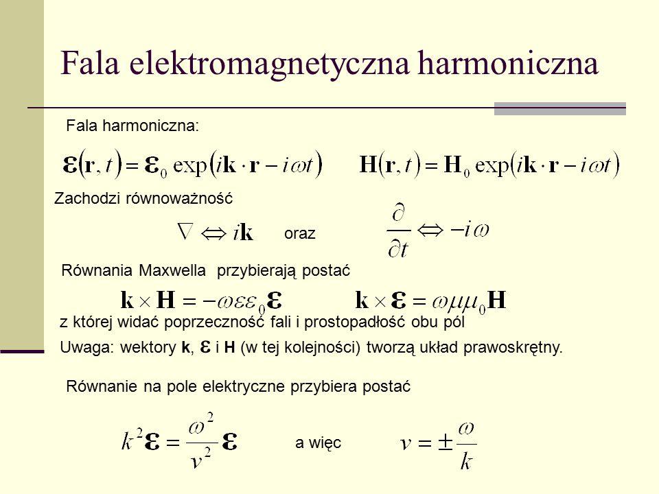 Fala elektromagnetyczna harmoniczna Równania Maxwella przybierają postać Równanie na pole elektryczne przybiera postać Fala harmoniczna: a więc z któr