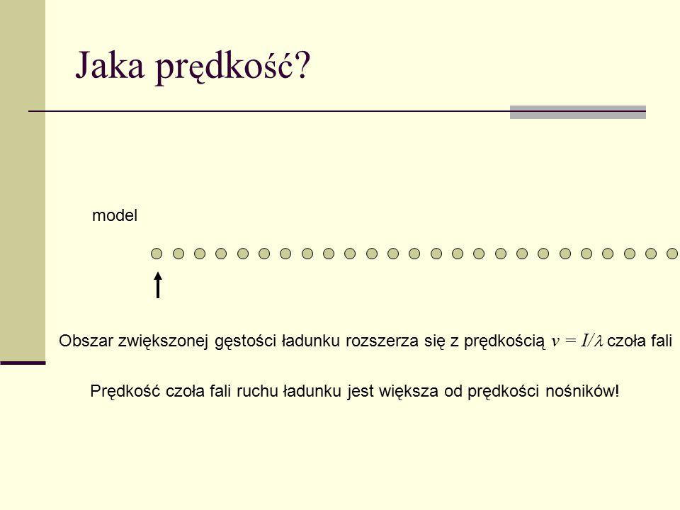 Jaka pr ę dko ść ? model Obszar zwiększonej gęstości ładunku rozszerza się z prędkością v = I/ czoła fali Prędkość czoła fali ruchu ładunku jest więks