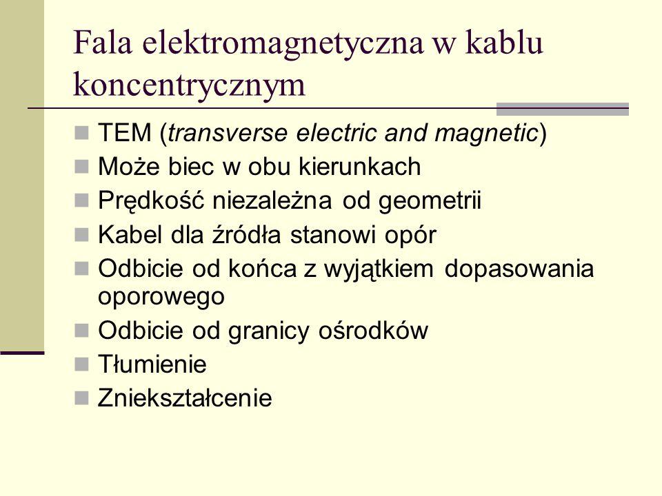 Fala elektromagnetyczna w kablu koncentrycznym TEM (transverse electric and magnetic) Może biec w obu kierunkach Prędkość niezależna od geometrii Kabe