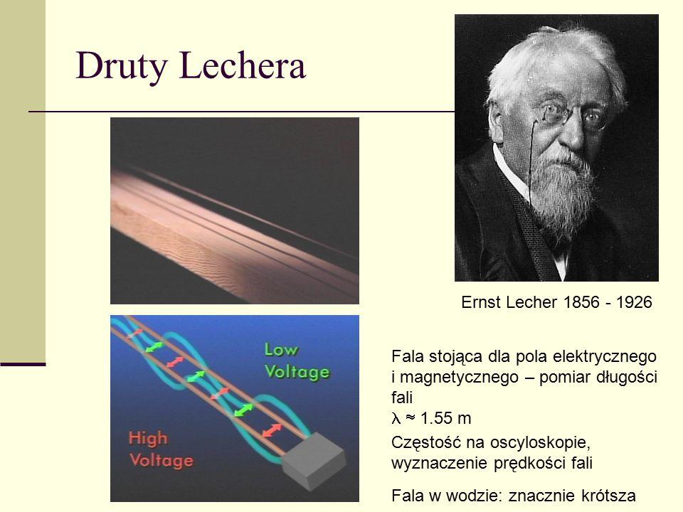 Druty Lechera Ernst Lecher 1856 - 1926 Fala stojąca dla pola elektrycznego i magnetycznego – pomiar długości fali  1.55 m Częstość na oscyloskopie, w