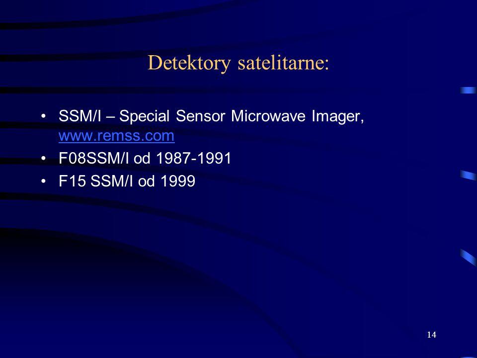 14 Detektory satelitarne: SSM/I – Special Sensor Microwave Imager, www.remss.com www.remss.com F08SSM/I od 1987-1991 F15 SSM/I od 1999