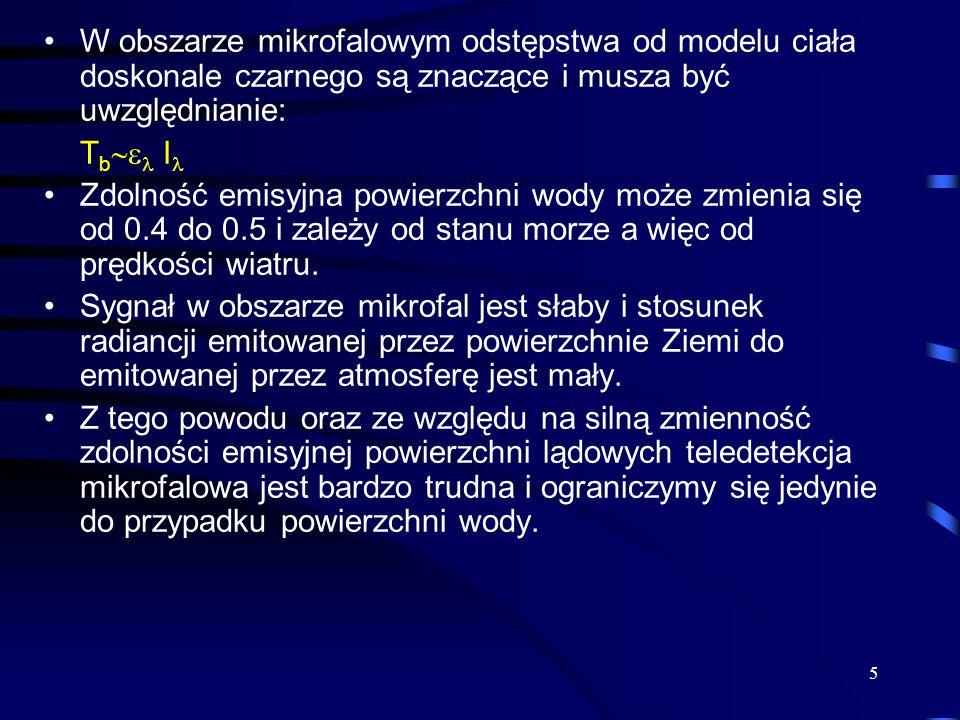 6 Transmisja atmosferyczna w obszarze mikrofal