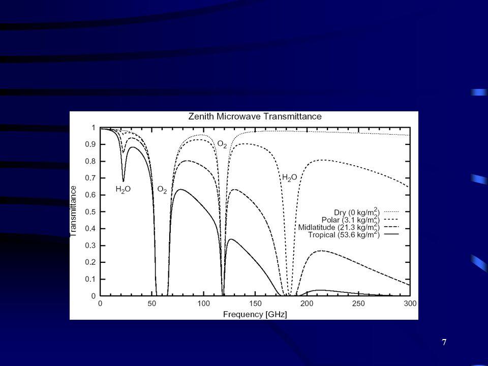 8 Brigthness temperature (radiancja) obserwowana przez satelitę w obszarze mikrofalowym ma postać:  p jest zdolnością emisyjna dla polaryzacji p zaś R p =1-  p jest współczynnikiem odbicia.