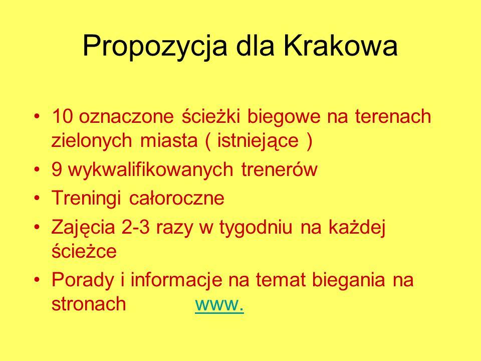 Propozycja dla Krakowa 10 oznaczone ścieżki biegowe na terenach zielonych miasta ( istniejące ) 9 wykwalifikowanych trenerów Treningi całoroczne Zajęcia 2-3 razy w tygodniu na każdej ścieżce Porady i informacje na temat biegania na stronach www.www.