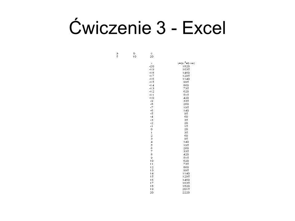 Excel - wykres