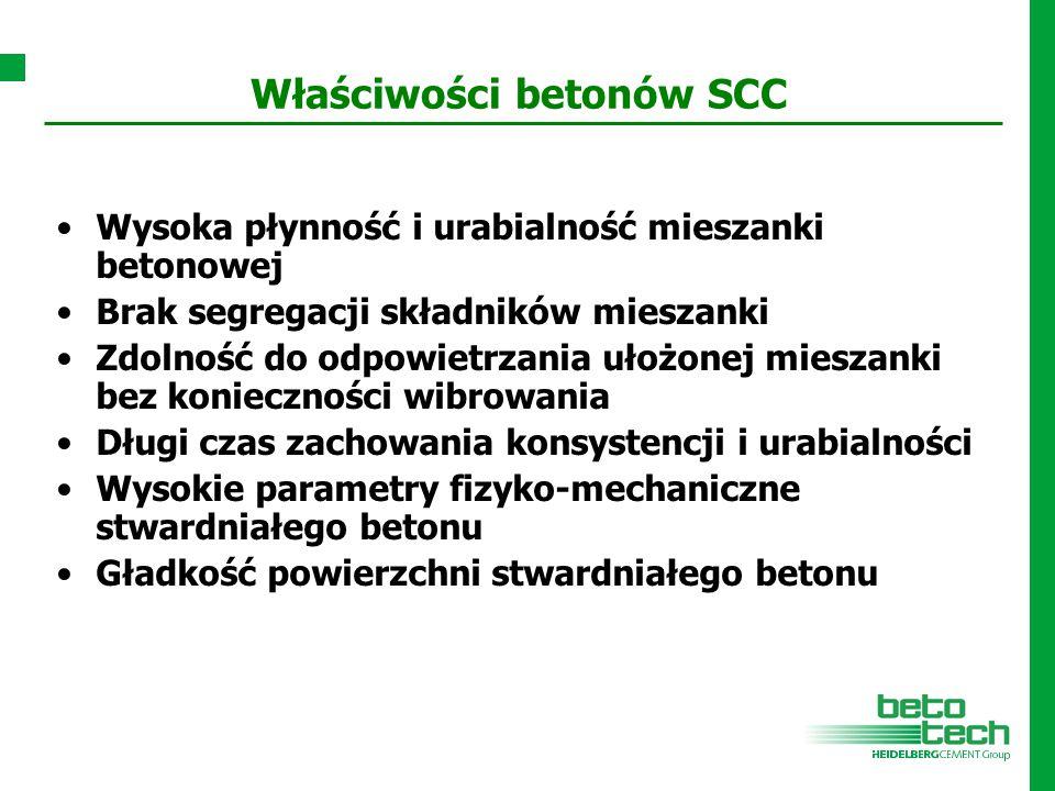 Właściwości betonów SCC Wysoka płynność i urabialność mieszanki betonowej Brak segregacji składników mieszanki Zdolność do odpowietrzania ułożonej mie