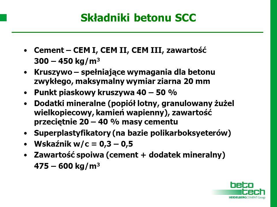 Składniki betonu SCC Cement – CEM I, CEM II, CEM III, zawartość 300 – 450 kg/m 3 Kruszywo – spełniające wymagania dla betonu zwykłego, maksymalny wymi
