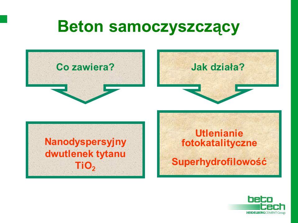 Nanodyspersyjny dwutlenek tytanu TiO 2 Utlenianie fotokatalityczne Superhydrofilowość Jak działa?Co zawiera?