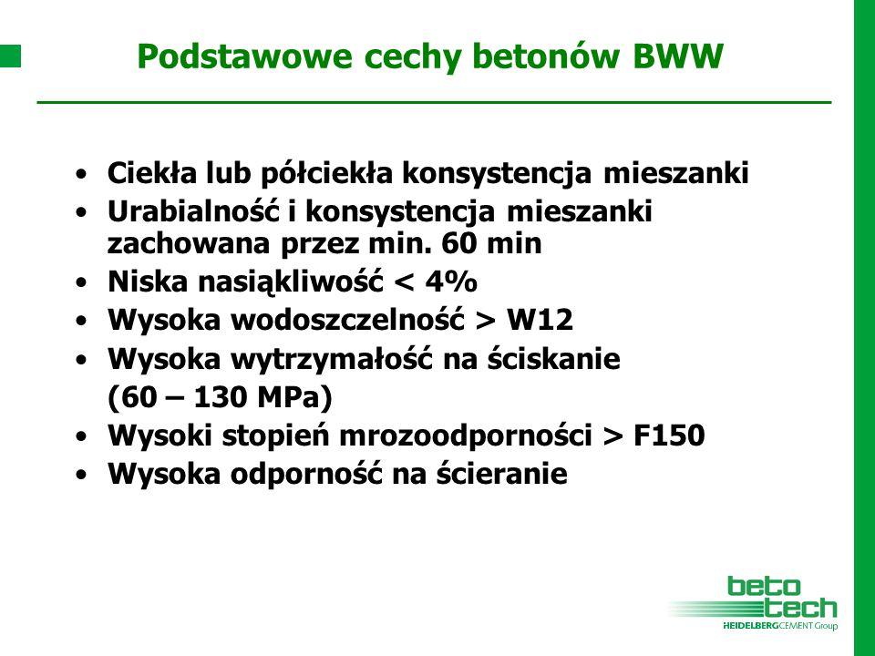 Podstawowe cechy betonów BWW Ciekła lub półciekła konsystencja mieszanki Urabialność i konsystencja mieszanki zachowana przez min. 60 min Niska nasiąk