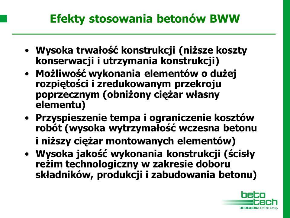 Efekty stosowania betonów BWW Wysoka trwałość konstrukcji (niższe koszty konserwacji i utrzymania konstrukcji) Możliwość wykonania elementów o dużej r