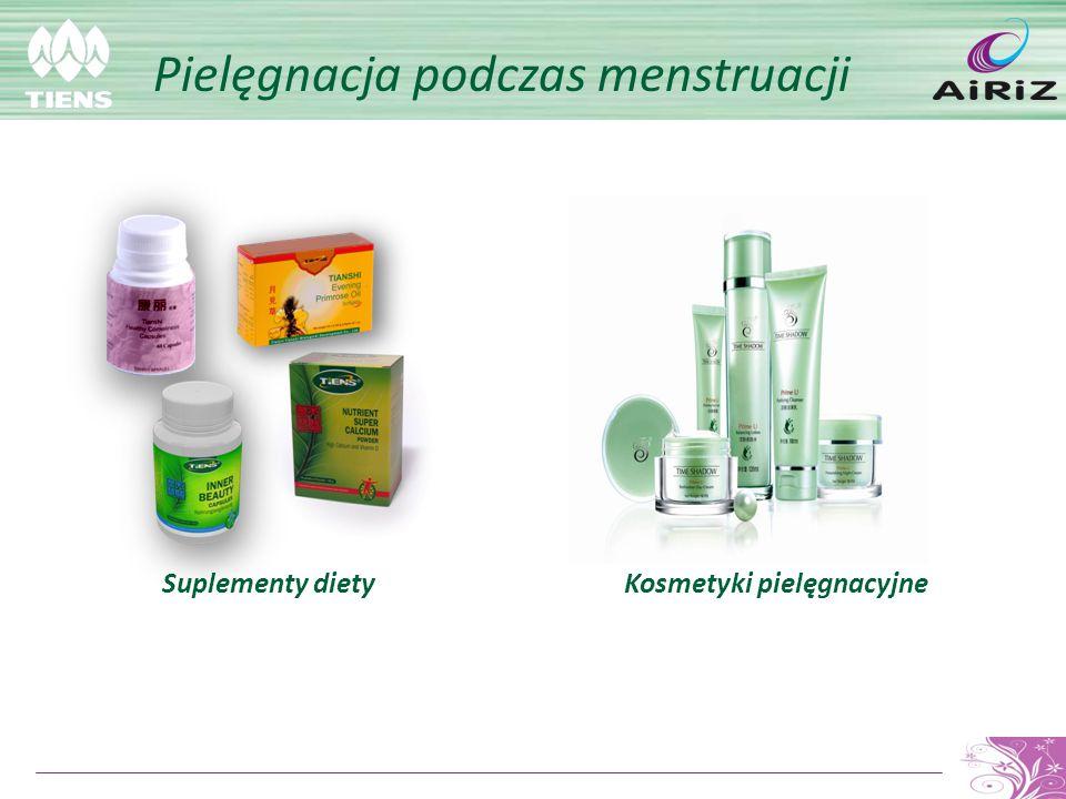 Pielęgnacja podczas menstruacji Suplementy dietyKosmetyki pielęgnacyjne