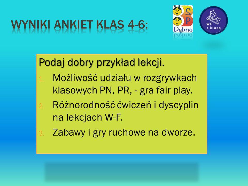 Podaj dobry przykład lekcji. 1. Możliwość udziału w rozgrywkach klasowych PN, PR, - gra fair play. 2. Różnorodność ćwiczeń i dyscyplin na lekcjach W-F