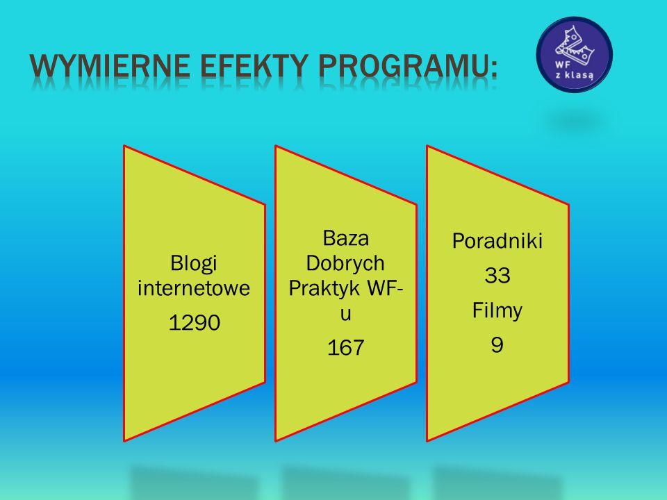 Blogi internetowe 1290 Baza Dobrych Praktyk WF- u 167 Poradniki 33 Filmy 9