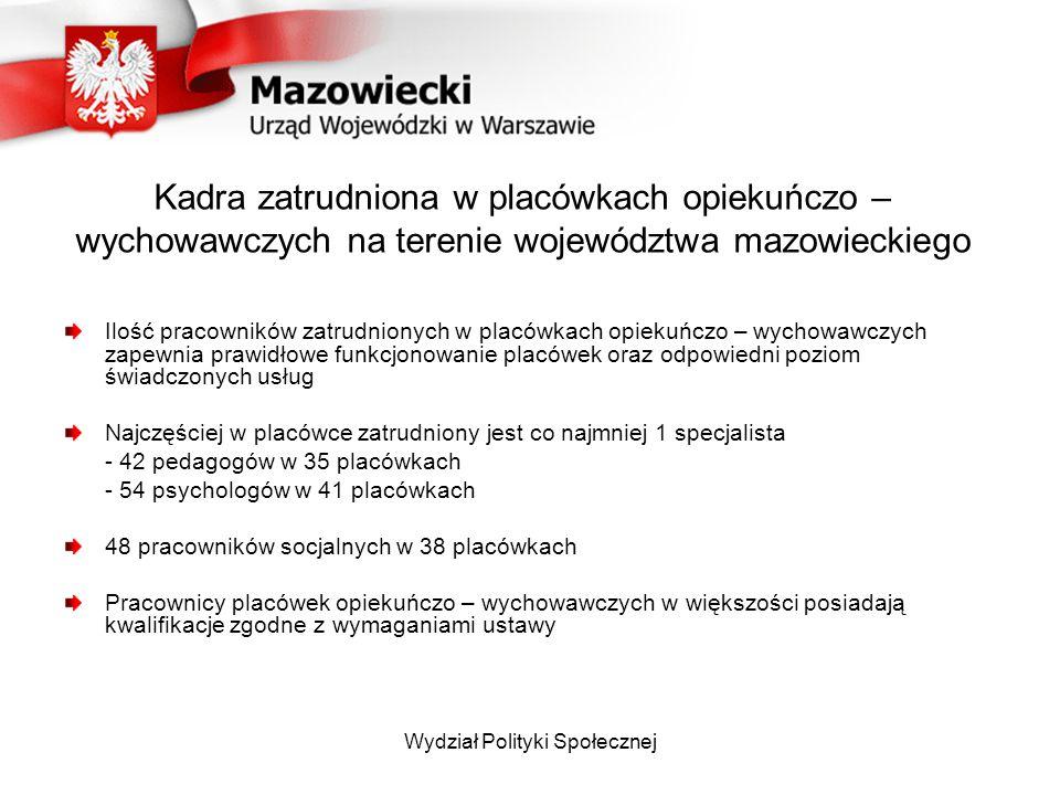 Kadra zatrudniona w placówkach opiekuńczo – wychowawczych na terenie województwa mazowieckiego Ilość pracowników zatrudnionych w placówkach opiekuńczo – wychowawczych zapewnia prawidłowe funkcjonowanie placówek oraz odpowiedni poziom świadczonych usług Najczęściej w placówce zatrudniony jest co najmniej 1 specjalista - 42 pedagogów w 35 placówkach - 54 psychologów w 41 placówkach 48 pracowników socjalnych w 38 placówkach Pracownicy placówek opiekuńczo – wychowawczych w większości posiadają kwalifikacje zgodne z wymaganiami ustawy Wydział Polityki Społecznej
