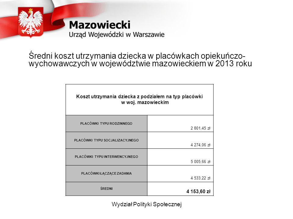 Średni koszt utrzymania dziecka w placówkach opiekuńczo- wychowawczych w województwie mazowieckiem w 2013 roku Koszt utrzymania dziecka z podziałem na typ placówki w woj.