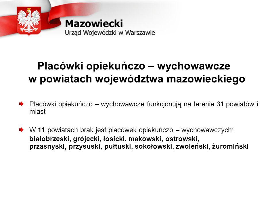 Placówki opiekuńczo – wychowawcze w powiatach województwa mazowieckiego Placówki opiekuńczo – wychowawcze funkcjonują na terenie 31 powiatów i miast W