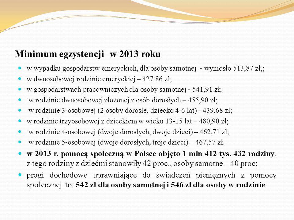 POLSKA BIEDA W LICZBACH (RAPORT GUS Z 2010 ROKU) 5,7 proc.
