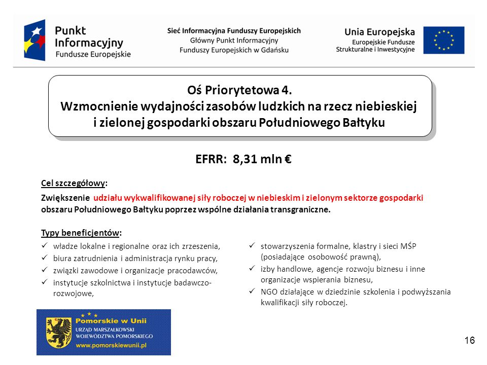 16 EFRR: 8,31 mln € Cel szczegółowy: Zwiększenie udziału wykwalifikowanej siły roboczej w niebieskim i zielonym sektorze gospodarki obszaru Południowego Bałtyku poprzez wspólne działania transgraniczne.