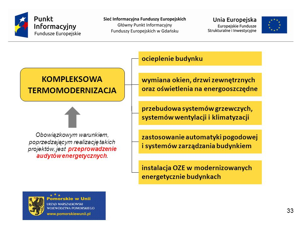 33 Obowiązkowym warunkiem, poprzedzającym realizację takich projektów, jest przeprowadzenie audytów energetycznych.