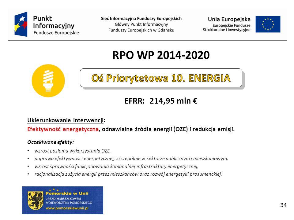 34 EFRR: 214,95 mln € Ukierunkowanie interwencji: Efektywność energetyczna, odnawialne źródła energii (OZE) i redukcja emisji.