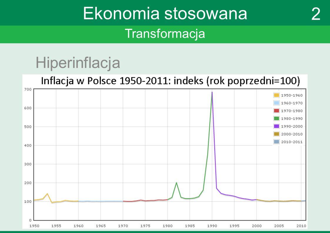 Transformacja Ekonomia stosowana Hiperinflacja 2