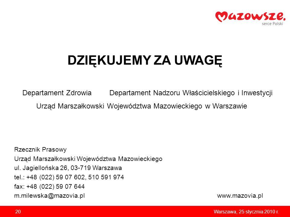 DZIĘKUJEMY ZA UWAGĘ Departament Zdrowia Departament Nadzoru Właścicielskiego i Inwestycji Urząd Marszałkowski Województwa Mazowieckiego w Warszawie Rzecznik Prasowy Urząd Marszałkowski Województwa Mazowieckiego ul.