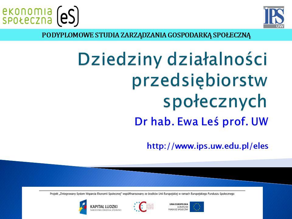 Dr hab. Ewa Leś prof.
