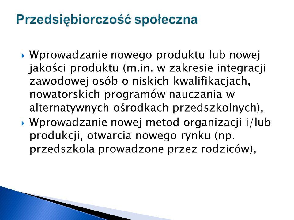  Uzyskanie nowego źródła surowców lub odnowienia danej branży organizacji (m.in.