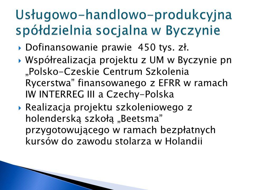  Dofinansowanie prawie 450 tys.zł.