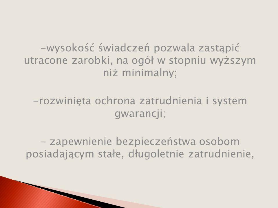-ograniczenie świadczeń do osób najbardziej potrzebujących; -dążenie do rozwiązań opartych na mechanizmach rynkowych; -niewielka rola związków zawodowych;