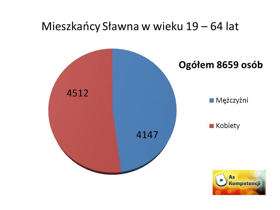 Mieszkańcy Sławna w wieku 19 – 64 lat