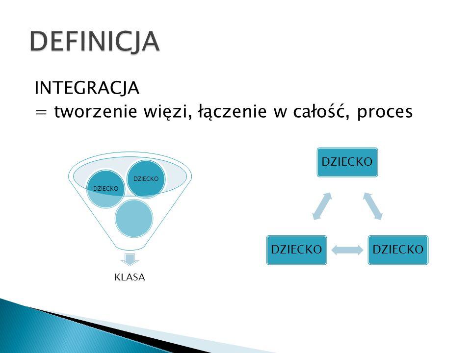 INTEGRACJA = tworzenie więzi, łączenie w całość, proces KLASA DZIECKO