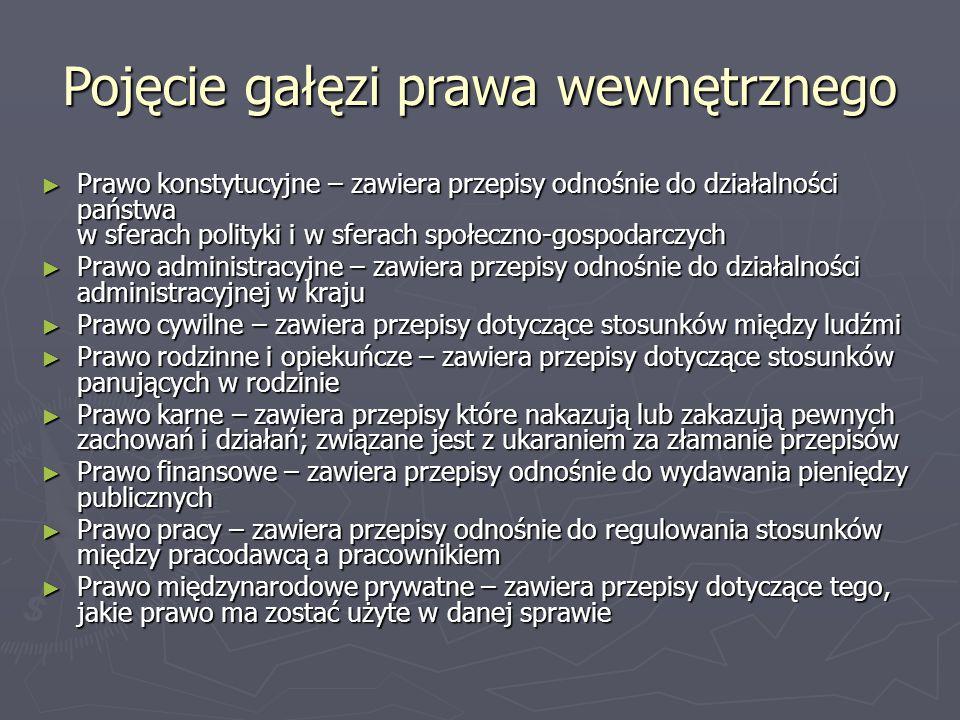 Pojęcie gałęzi prawa wewnętrznego ► Prawo konstytucyjne – zawiera przepisy odnośnie do działalności państwa w sferach polityki i w sferach społeczno-g