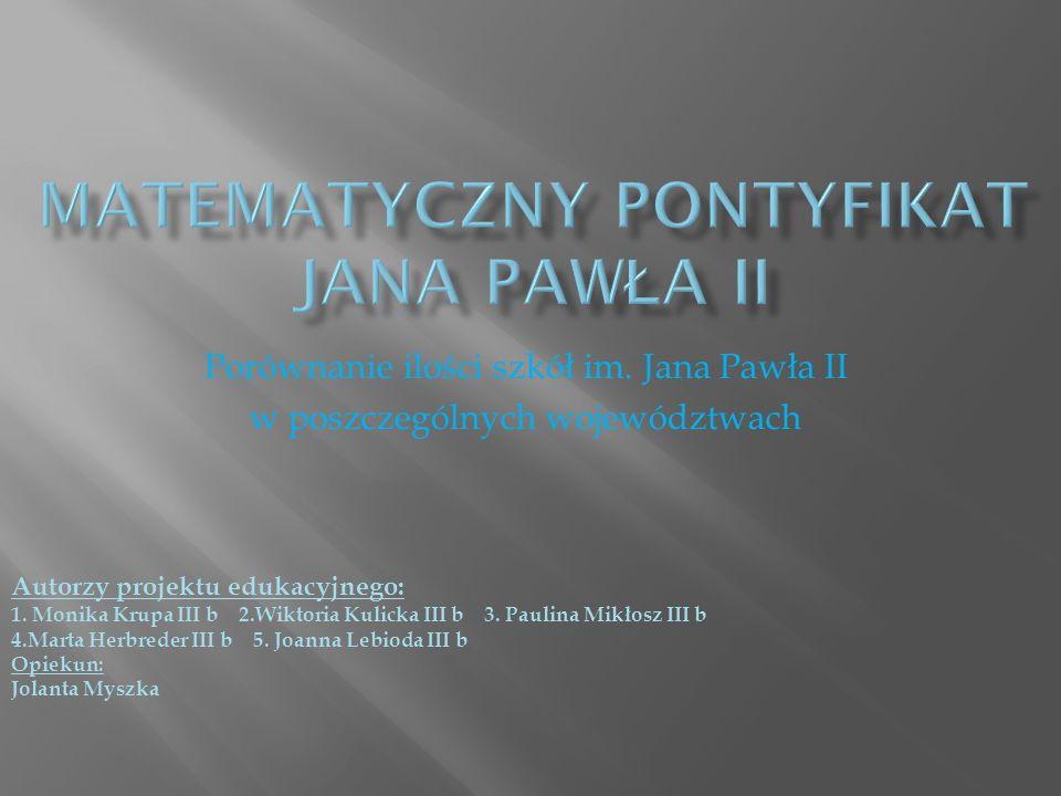 Porównanie ilości szkół im. Jana Pawła II w poszczególnych województwach Autorzy projektu edukacyjnego: 1. Monika Krupa III b 2.Wiktoria Kulicka III b