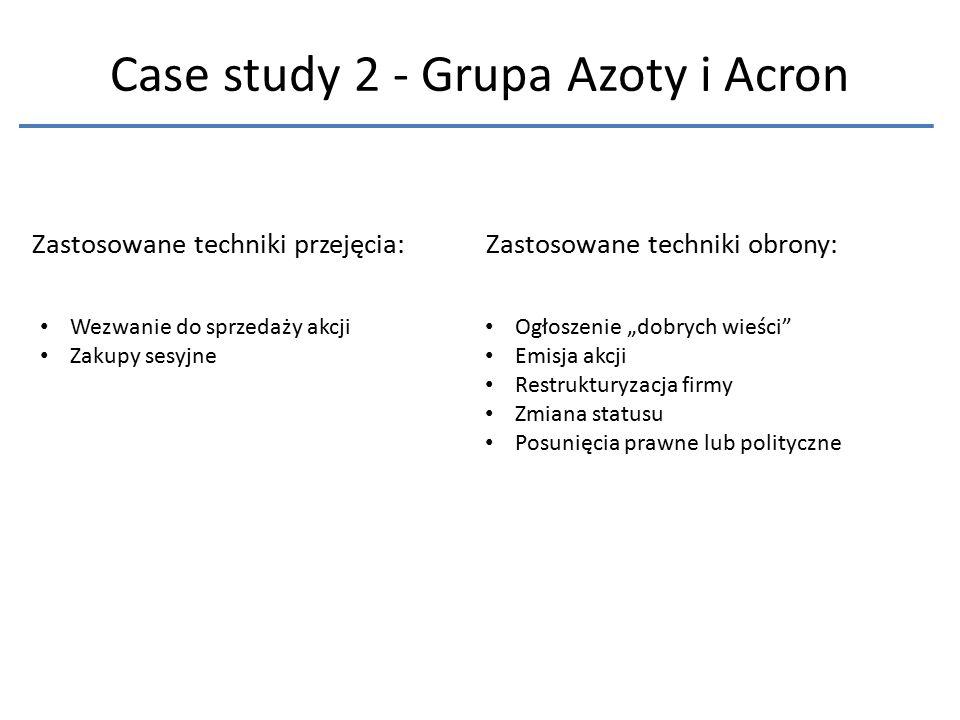 Case study 2 - Grupa Azoty i Acron Zastosowane techniki przejęcia: Wezwanie do sprzedaży akcji Zakupy sesyjne Zastosowane techniki obrony: Ogłoszenie