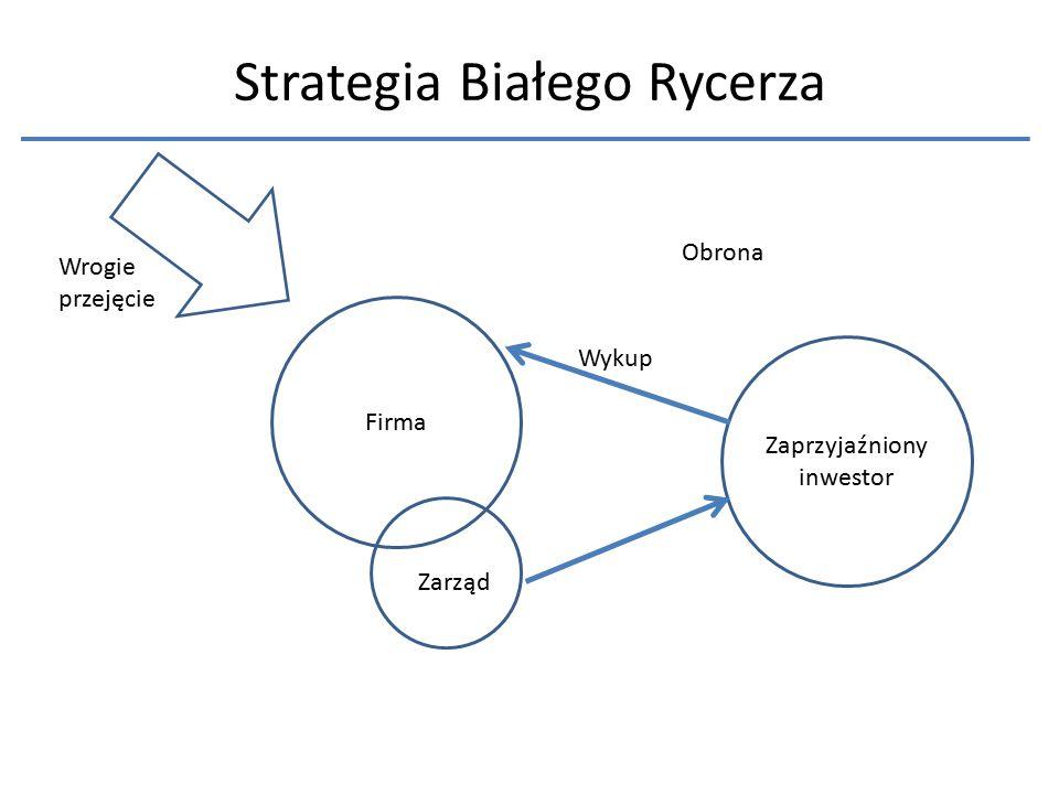 Strategia Białego Rycerza Firma Wrogie przejęcie Obrona Zarząd Zaprzyjaźniony inwestor Wykup