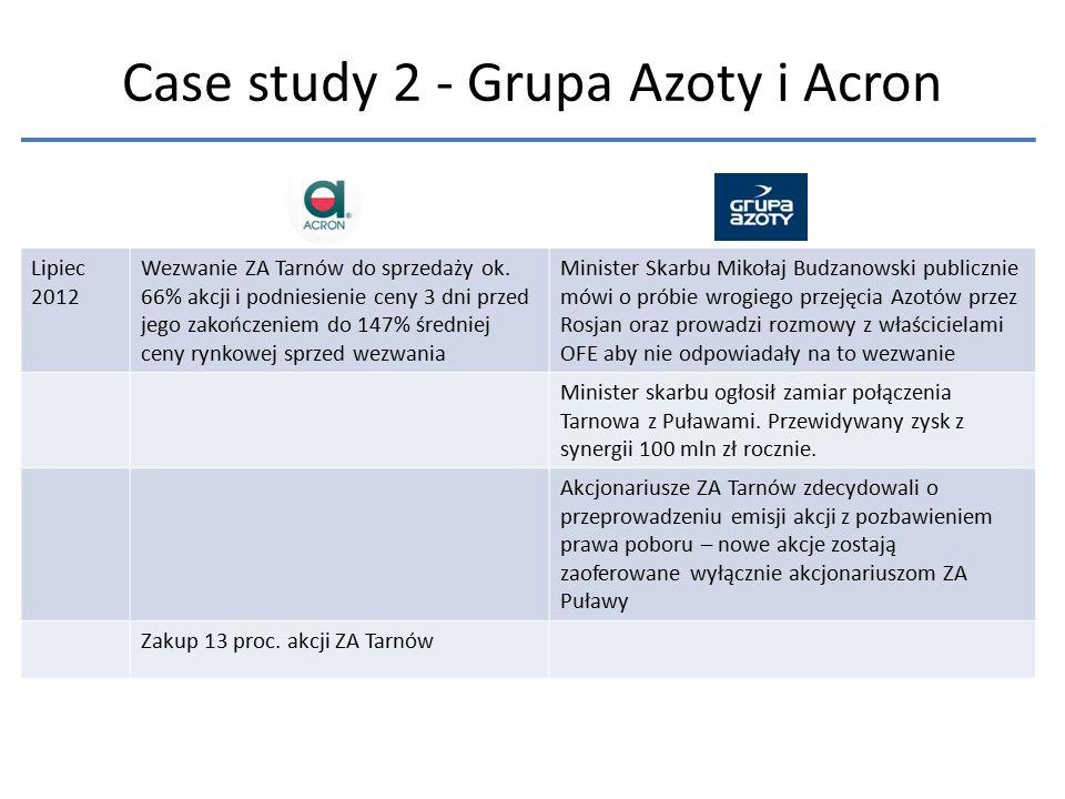 Case study 2 - Grupa Azoty i Acron Mini Kalendarium Lipiec 2012 Wezwanie ZA Tarnów do sprzedaży ok. 66% akcji i podniesienie ceny 3 dni przed jego zak