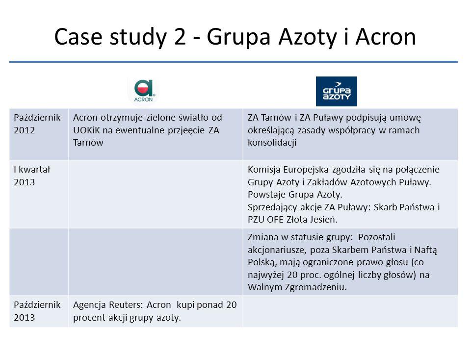 Case study 2 - Grupa Azoty i Acron Mini Kalendarium Październik 2012 Acron otrzymuje zielone światło od UOKiK na ewentualne przjeęcie ZA Tarnów ZA Tar