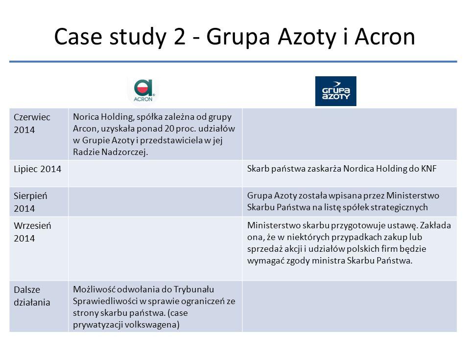 Case study 2 - Grupa Azoty i Acron Mini Kalendarium Czerwiec 2014 Norica Holding, spółka zależna od grupy Arcon, uzyskała ponad 20 proc. udziałów w Gr