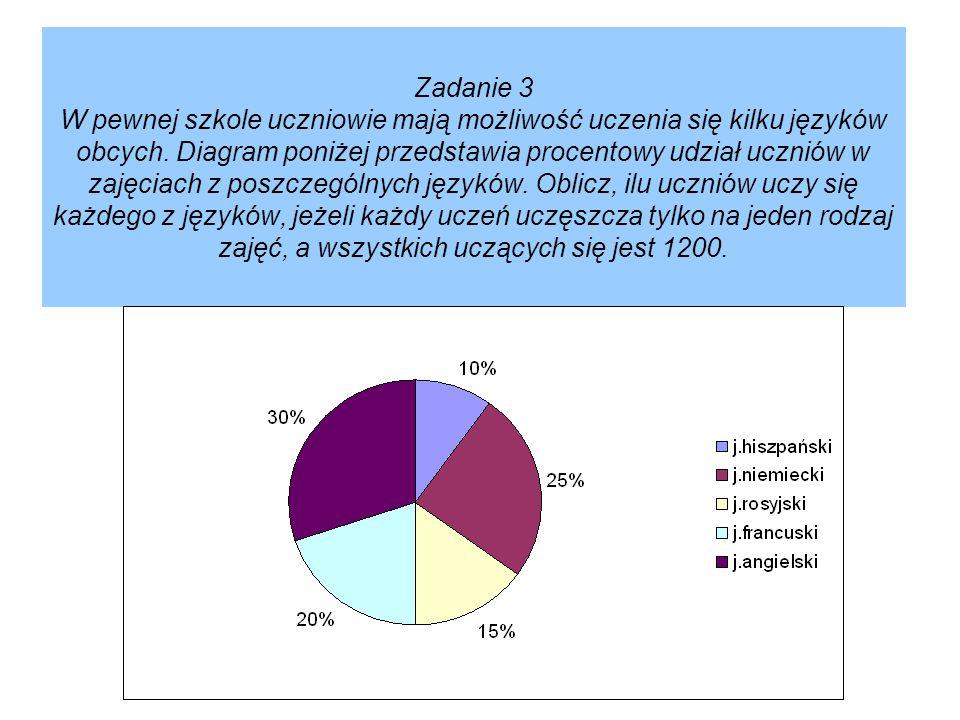 Zadanie 3 W pewnej szkole uczniowie mają możliwość uczenia się kilku języków obcych. Diagram poniżej przedstawia procentowy udział uczniów w zajęciach