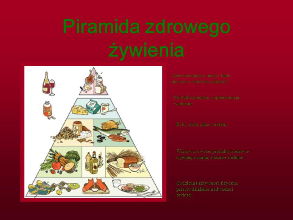 Piramida zdrowego żywienia Ryby, drób, jajka, orzechy Warzywa, owoce, produkty zbożowe z pełnego ziarna, tłuszcze roślinne Codzienna aktywność fizyczn