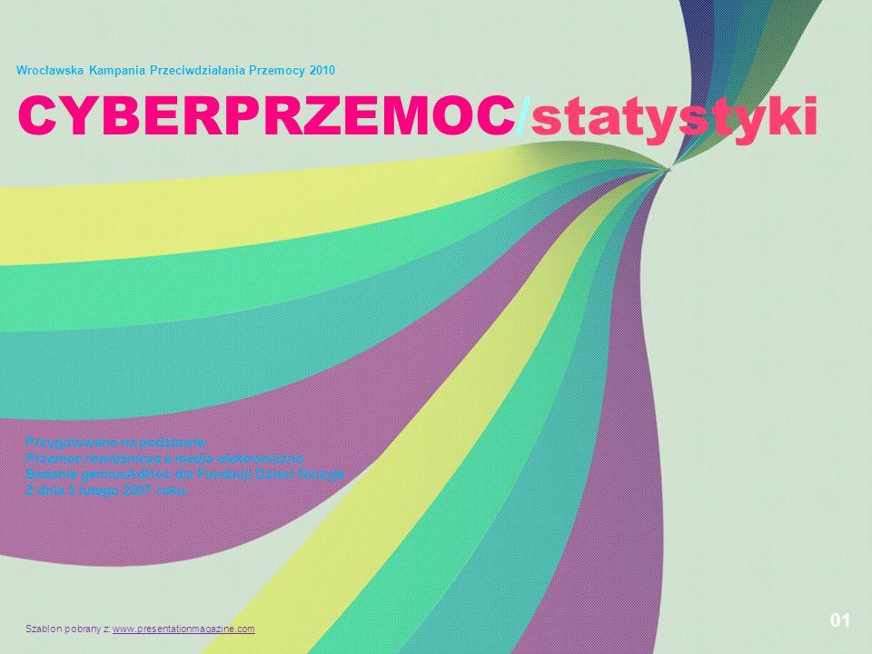 01 CYBERPRZEMOC/statystyki Wrocławska Kampania Przeciwdziałania Przemocy 2010 Przygotowano na podstawie: Przemoc rówieśnicza a media elektroniczne Badanie gemiusAdHoc dla Fundacji Dzieci Niczyje Z dnia 2 lutego 2007 roku.