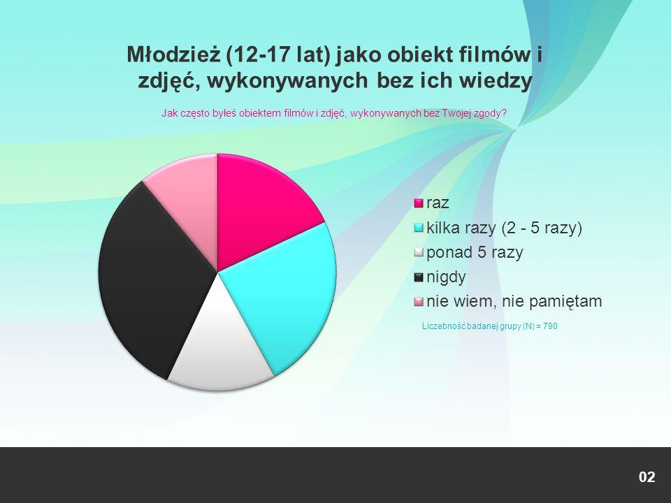 02 Liczebność badanej grupy (N) = 790