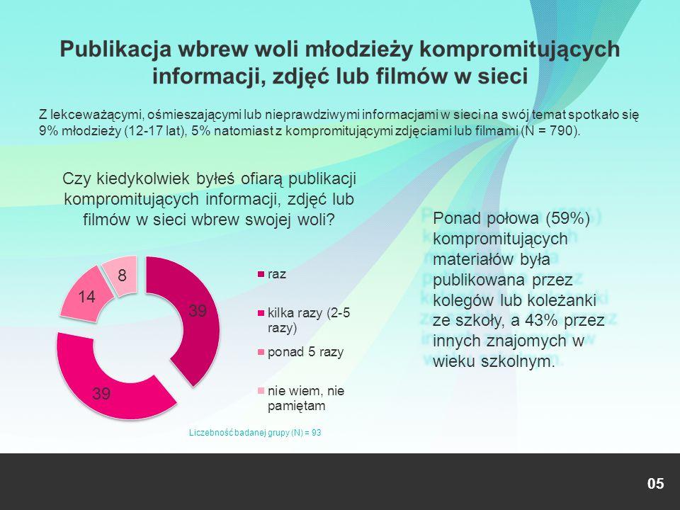 05 Z lekceważącymi, ośmieszającymi lub nieprawdziwymi informacjami w sieci na swój temat spotkało się 9% młodzieży (12-17 lat), 5% natomiast z kompromitującymi zdjęciami lub filmami (N = 790).