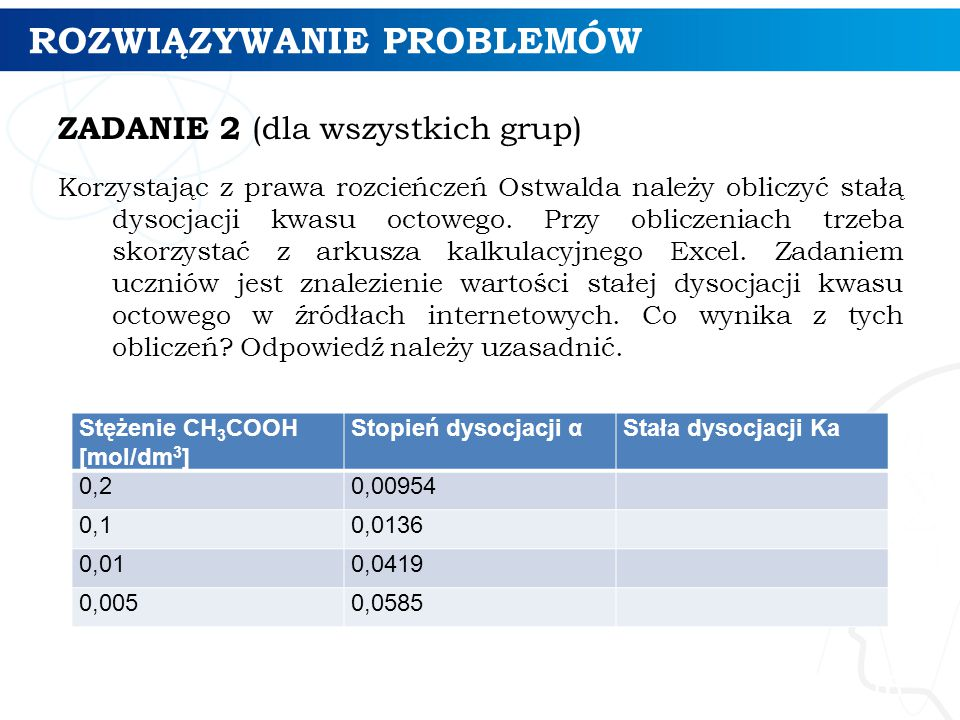 ROZWIĄZYWANIE PROBLEMÓW ZADANIE 2 (dla wszystkich grup) Korzystając z prawa rozcieńczeń Ostwalda należy obliczyć stałą dysocjacji kwasu octowego. Przy