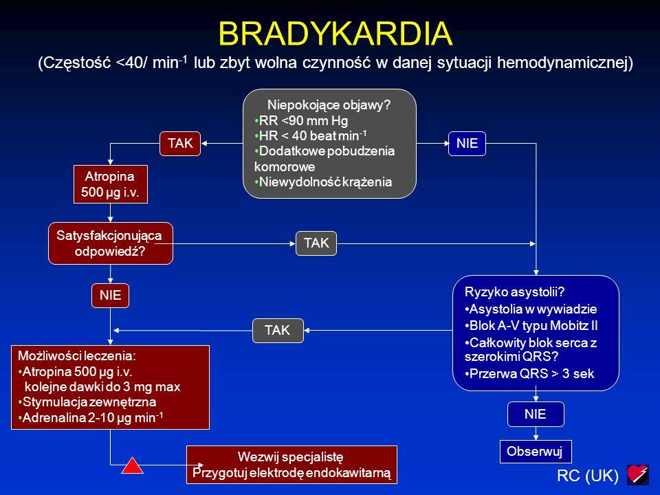 RC (UK) BRADYKARDIA (Częstość <40/ min -1 lub zbyt wolna czynność w danej sytuacji hemodynamicznej) Niepokojące objawy? RR <90 mm Hg HR < 40 beat min