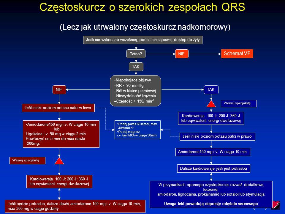 RC (UK) Częstoskurcz o szerokich zespołach QRS (Lecz jak utrwalony częstoskurcz nadkomorowy) Jeśli nie wykonano wcześniej, podaj tlen zapewnij dostęp