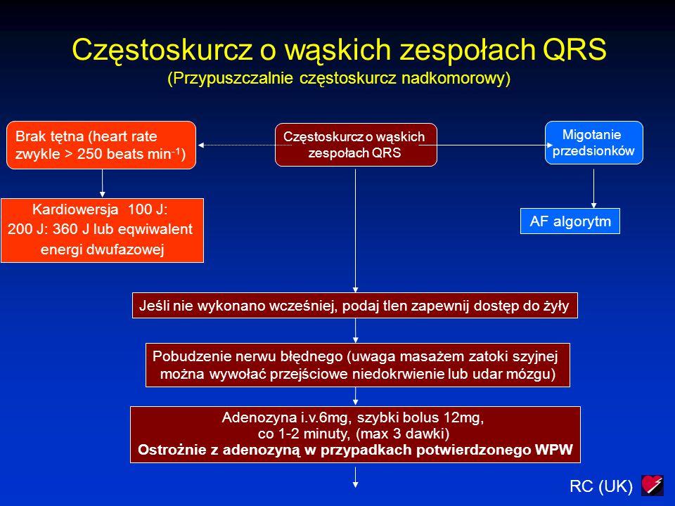 RC (UK) Częstoskurcz o wąskich zespołach QRS (Przypuszczalnie częstoskurcz nadkomorowy) Częstoskurcz o wąskich zespołach QRS Migotanie przedsionków AF